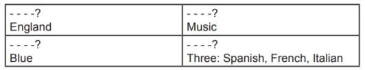 5. sınıf ingilizce testleri çöz HELLO ünitesi