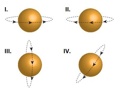 5.sınıf fen testleri çöz güneşin yapısı soruları çöz