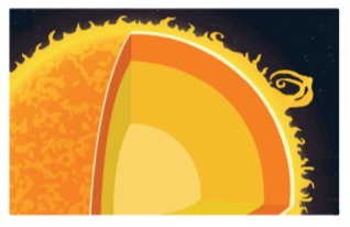 5. sınıf fen bilimleri 1. ünite güneşin yapısı testleri çöz