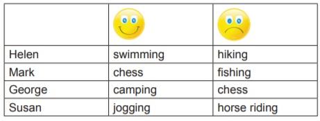 5. sınıf ingilizce testleri çöz fitness soruları test çöz
