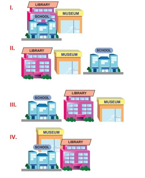 5. sınıf ingilizce 2. ünite my town testleri çöz