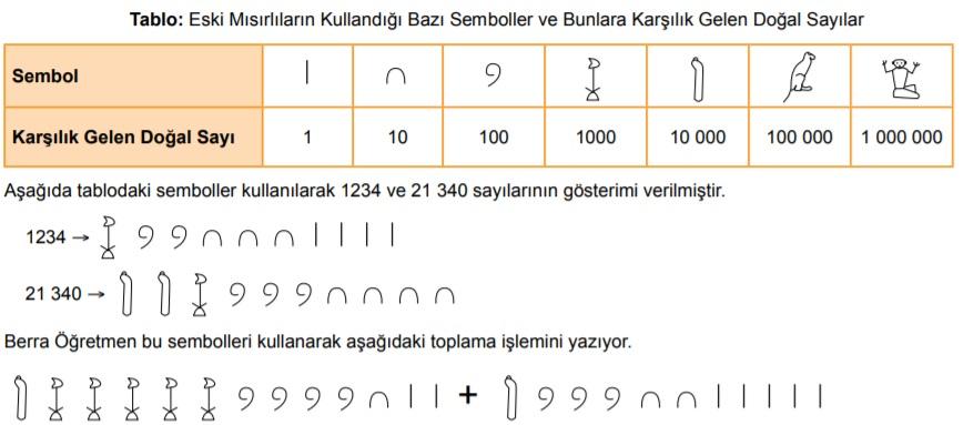 5. sınıf matematik doğal sayılar testi çöz