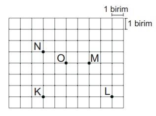 6.sınıf matematik çember testleri çöz
