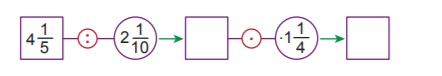 6. sınıf matematik kesirlerle işlemler konusu test çöz pdf
