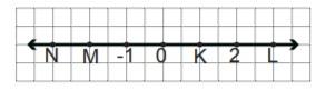 6. sınıf matematik testleri çöz tam sayılar soruları çöz