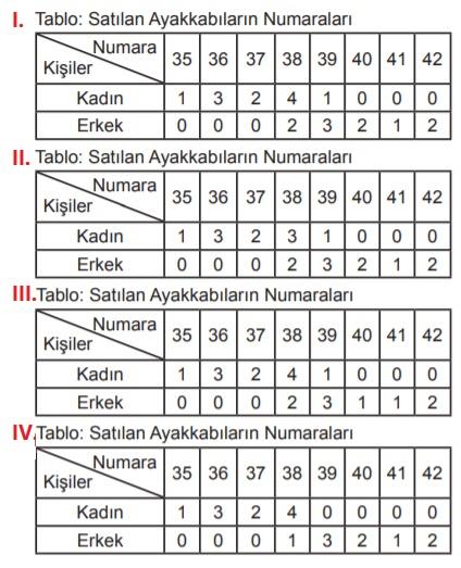6.sınıf test çöz matematik veri toplama ve değerlendirme